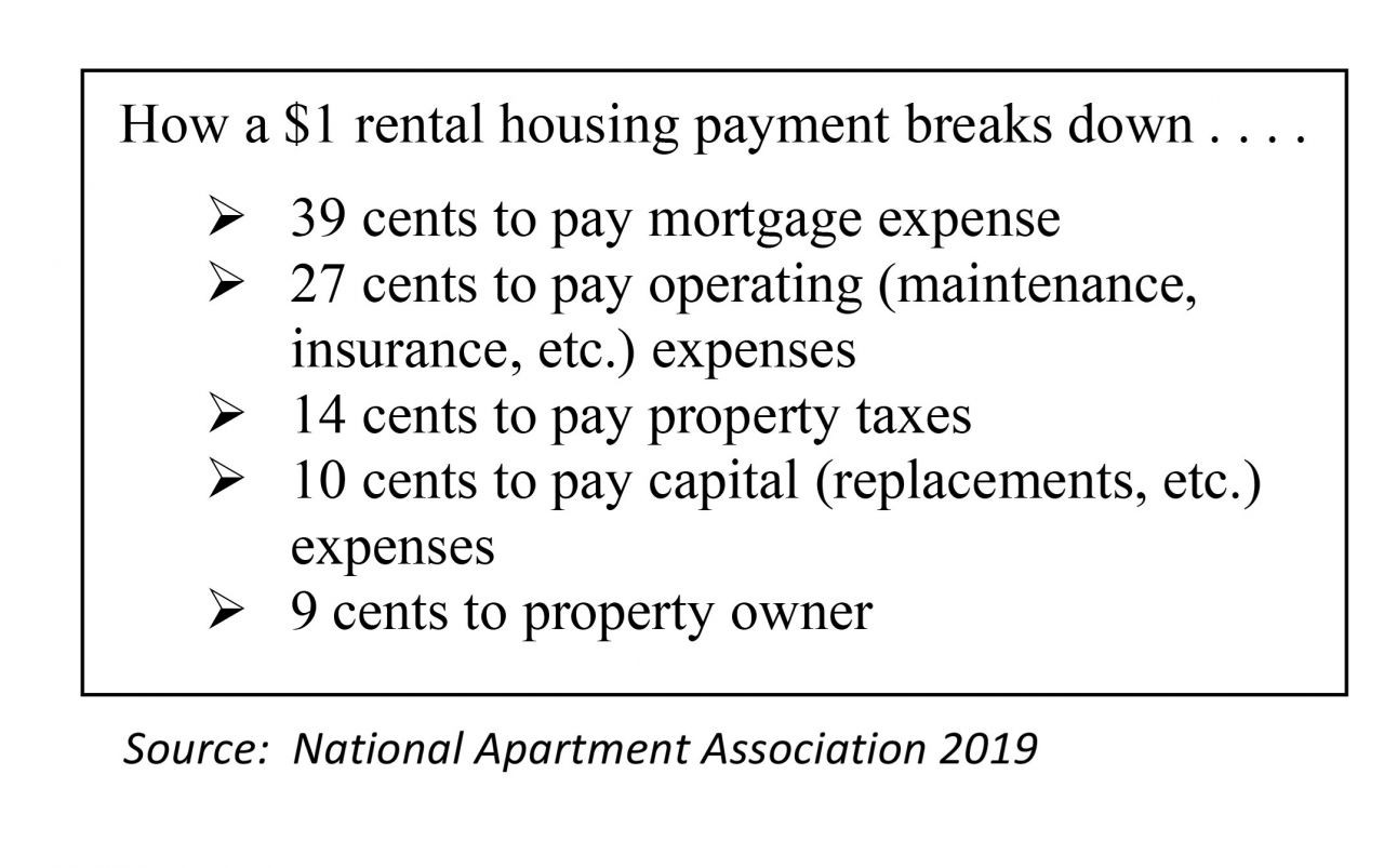 B2ap3 Large Rental Housing Payments LG